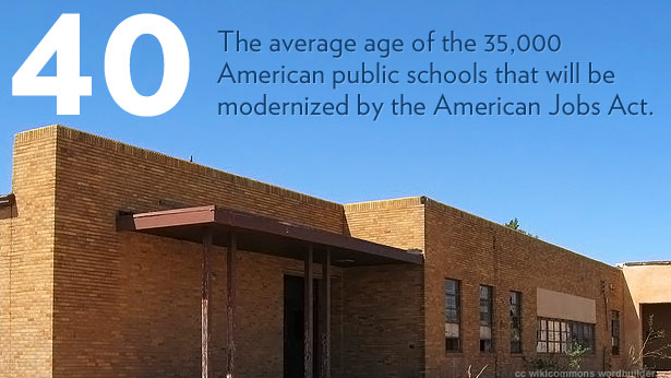 40: The average age of the 35,000 American public schools to be modernized by the American Jobs Act