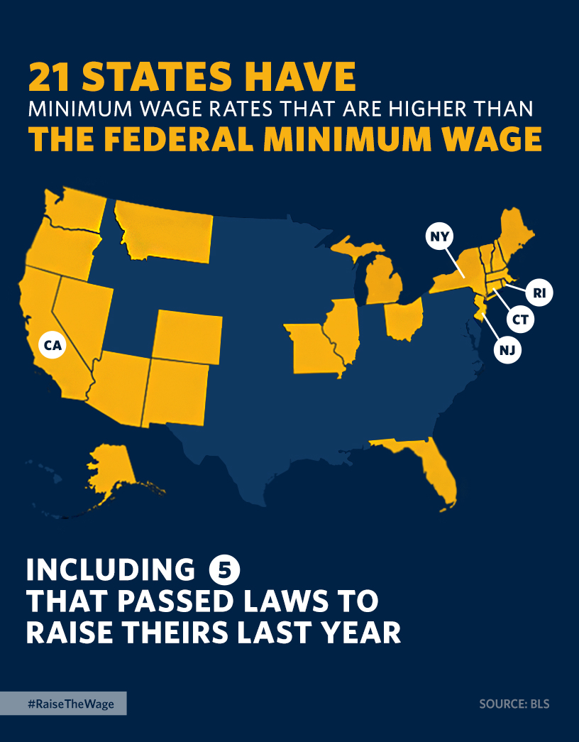 21 States have minimum wage higher than the federal