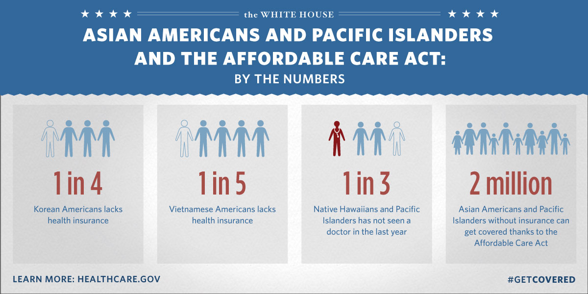 Affordable Care Act and AAPIs by the Numbers