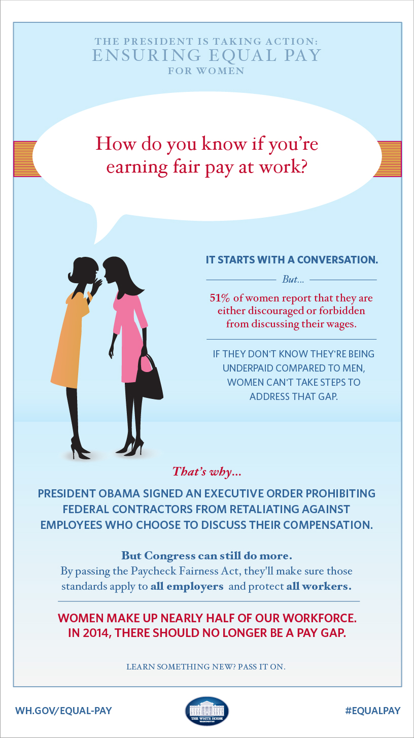 Ensuring equal pay for women. Get full text of the graphic at wh.gov/pay-graphic