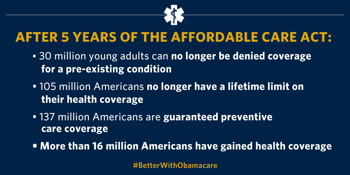 Five Years of the Affordable Care Act