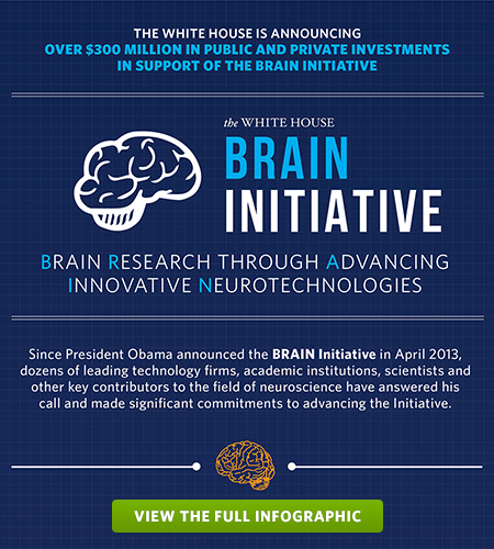 Grand Challenge How Does The Human Brain Work And Produce >> The Brain Initiative The White House