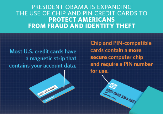 The President S Buysecure Initiative Protecting Americans