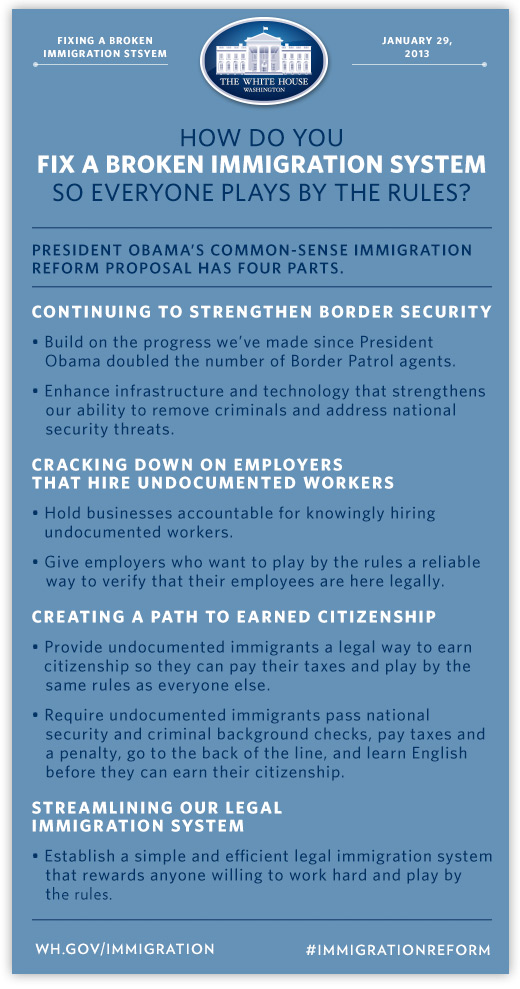 President obamas four part plan for comprehensive immigration fourth streamline the legal immigration system for families workers and employers malvernweather Images