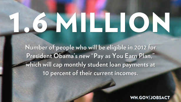 1.6 million borrowers