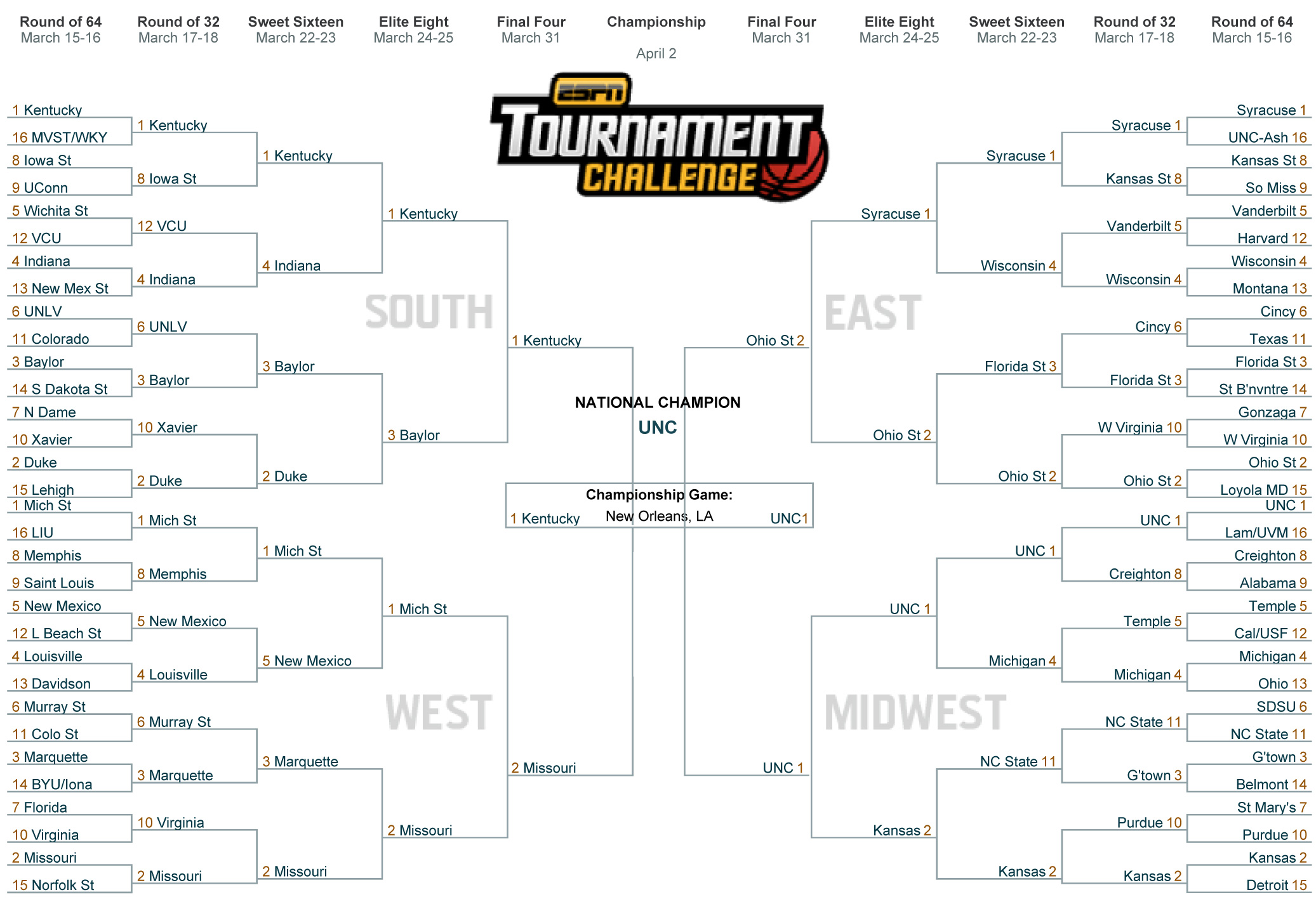 President Obama's 2012 NCAA Tournament Bracket (March 13, 2012)
