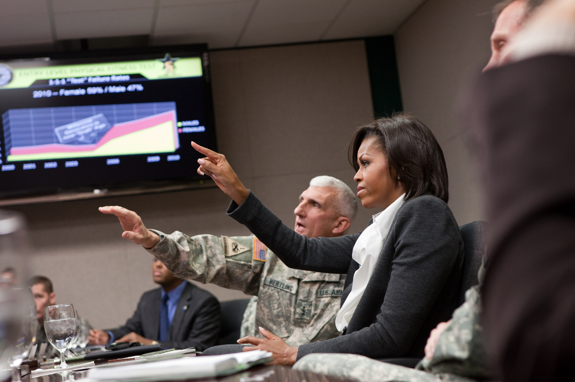 First Lady Briefed by Base Leadership at Fort Jackson