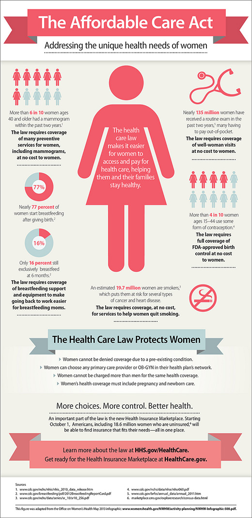 ACA Women Graphic