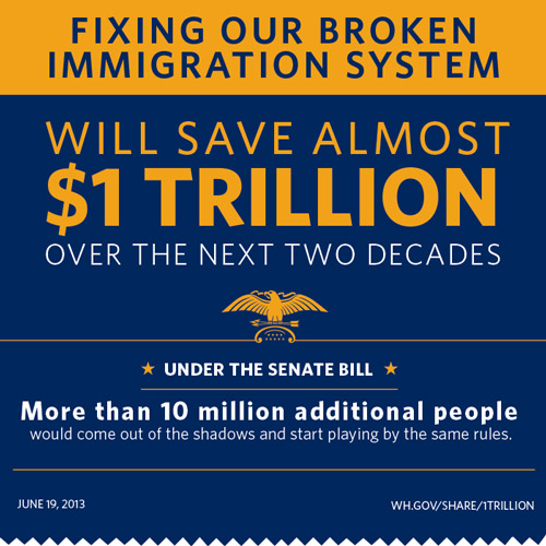 How Immigration Reform Will Save Almost $1 Trillion