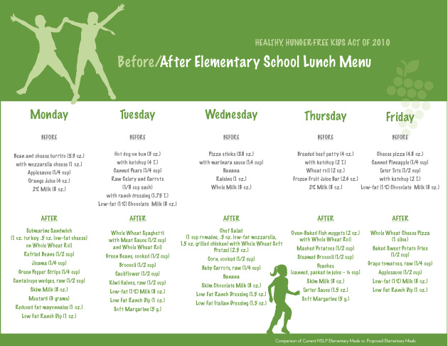 Sample Menu Before & After Child Nutrition Bill
