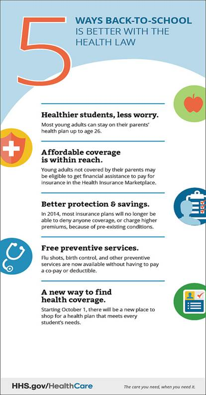5 ways back-to-school better with ACA