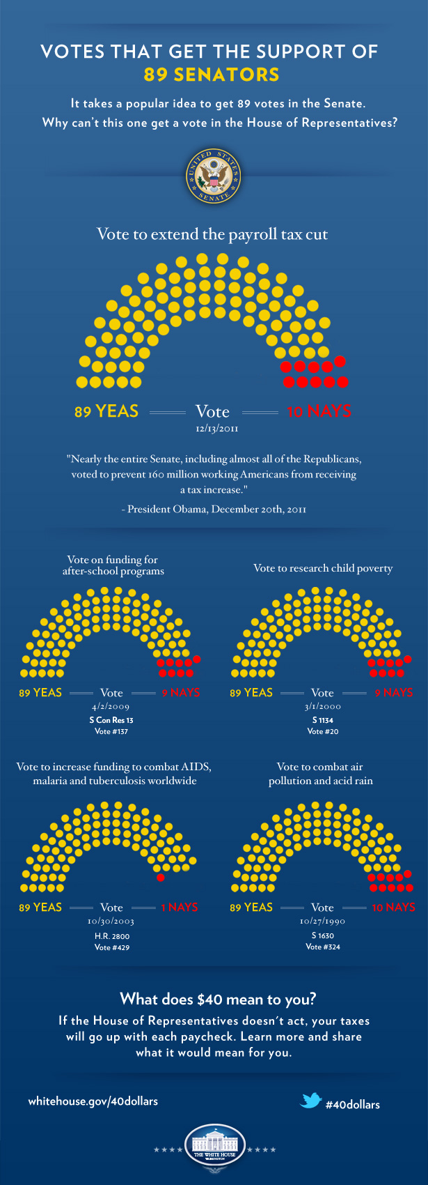 20111222 Payroll Tax Cut Infographic