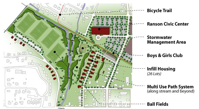 Map of Sustainable Living in Ranson