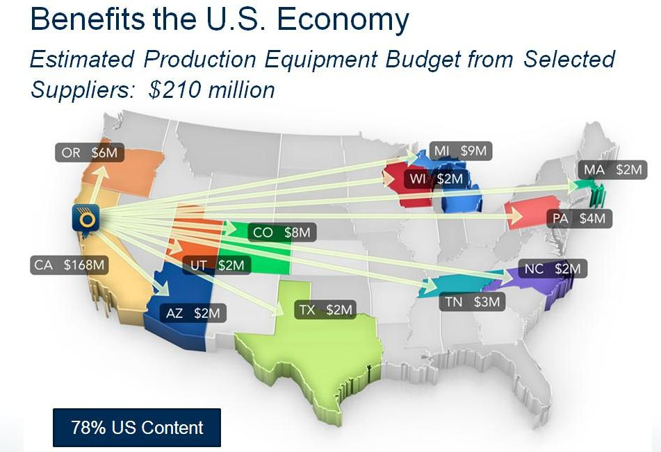 Solyndra Production Map