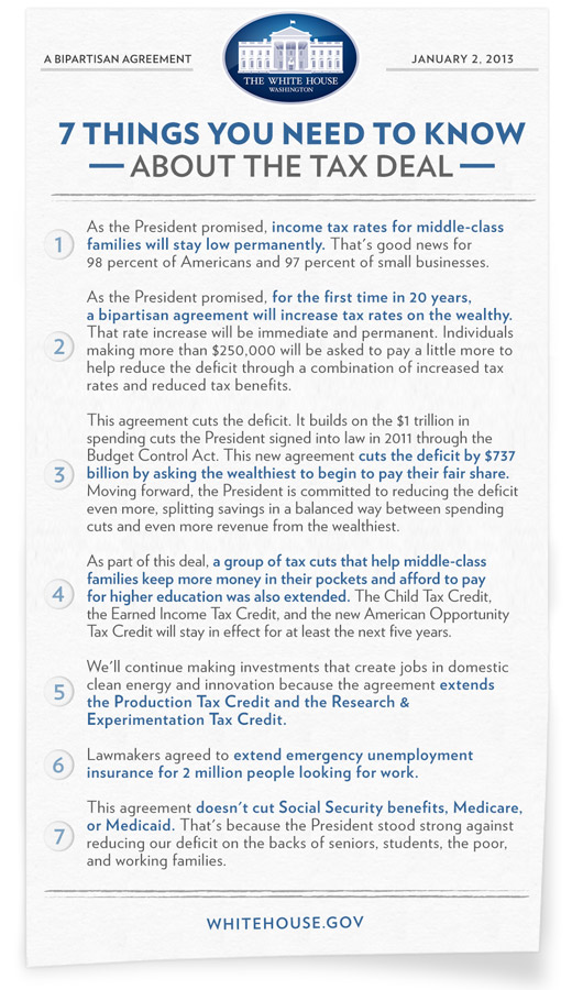 The Seven Things You Need to Know About the Tax Deal