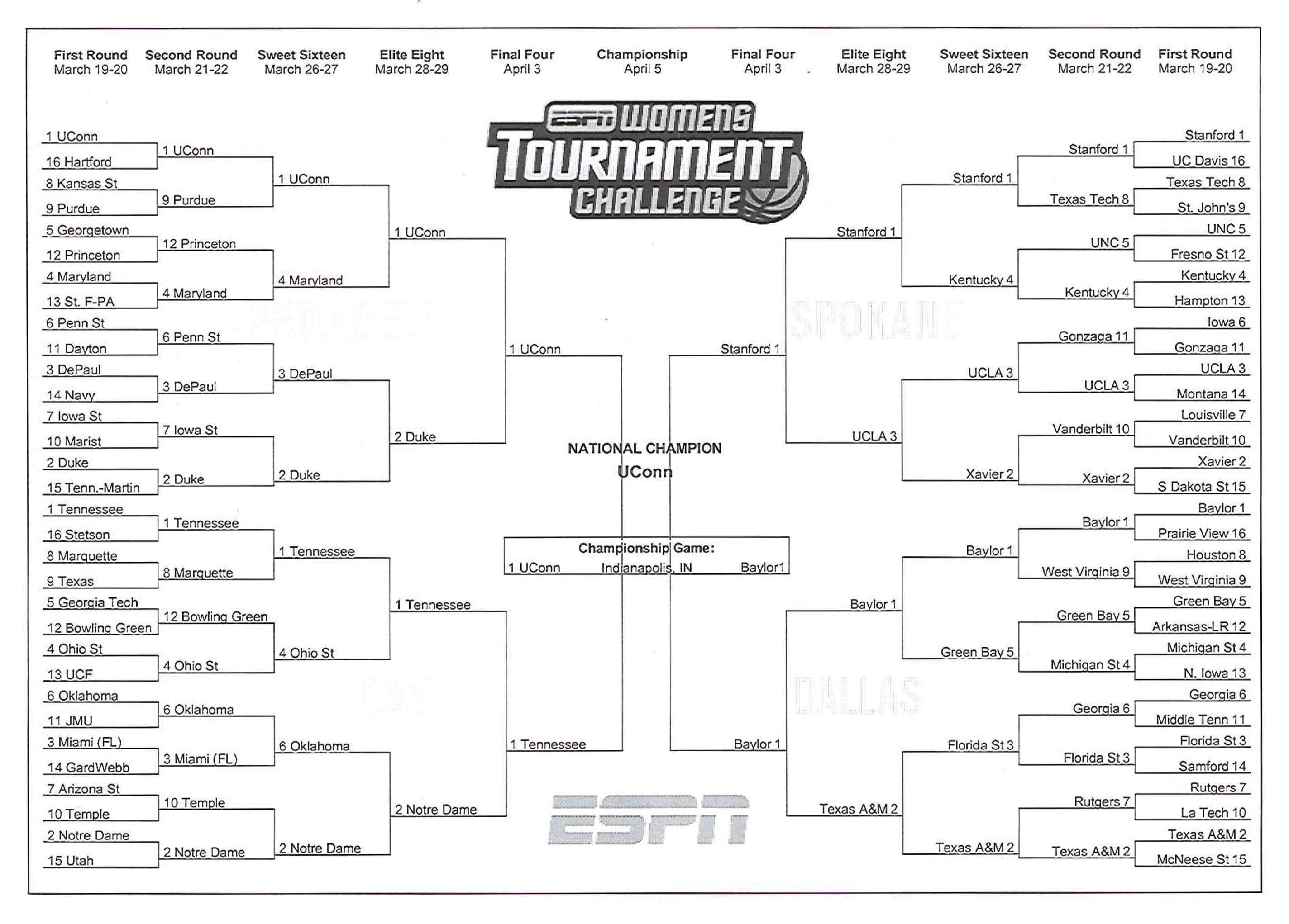 President Obama's 2011 Women's NCAA Basketball Tournament Brackets