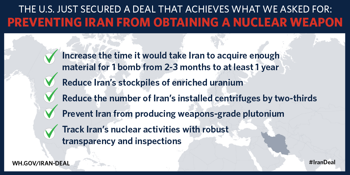 Image result for photos of the iran nuclear deal