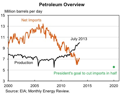 oil boom in the middle east essay