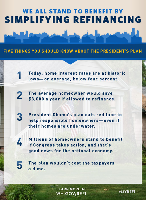Five things you should know about the President's Refi Plan