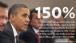 150 Percent