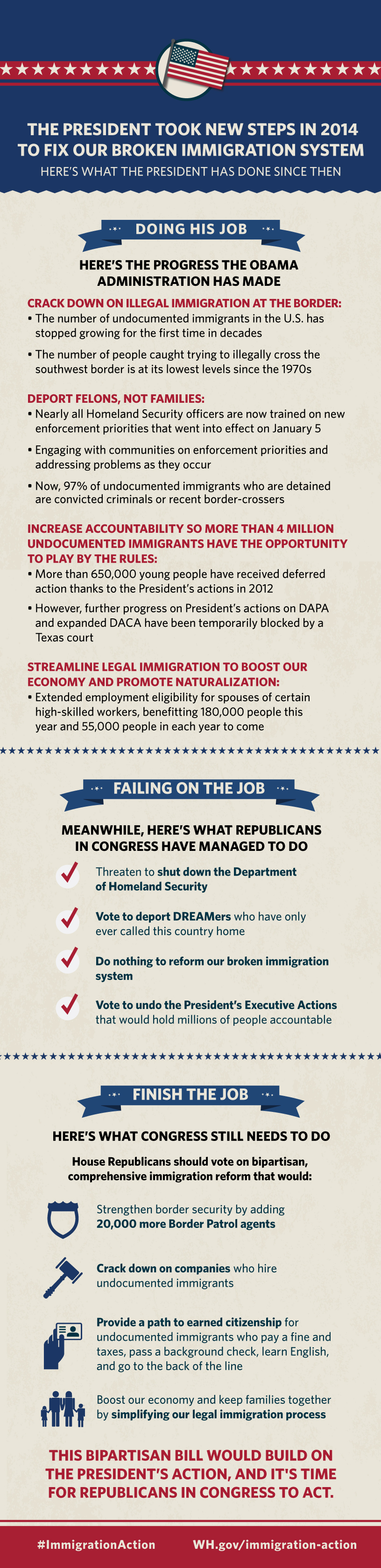 President Obama Is Taking Steps to Fix Our Broken Immigration System