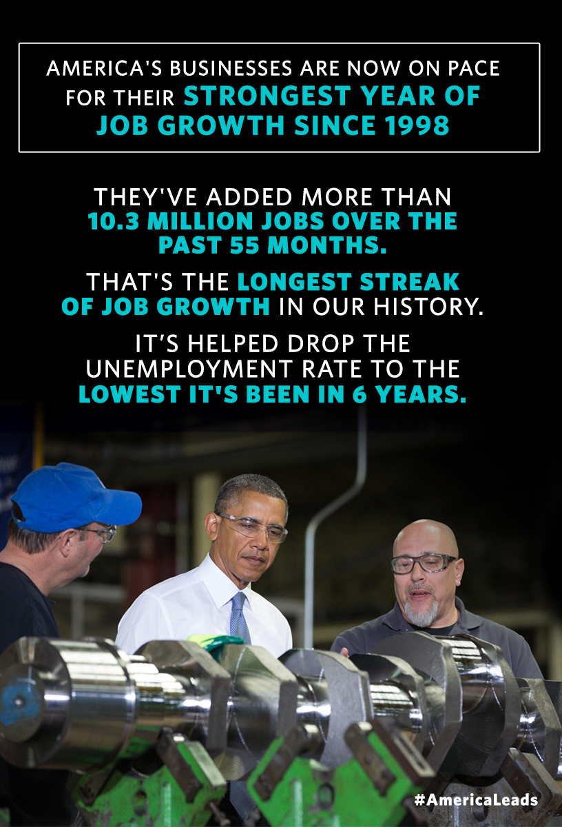 Share this graphic: Our economy is making progress.