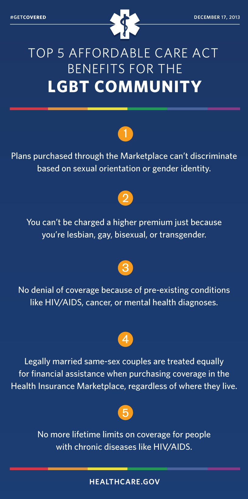 ACA And The LGBT Community