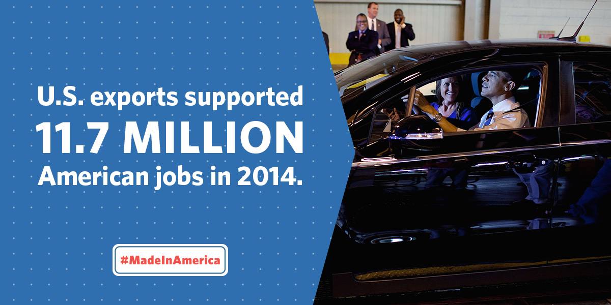 More exports = more jobs. U.S. exports supported 11.7 million American jobs in 2014. #LeadOnTrade