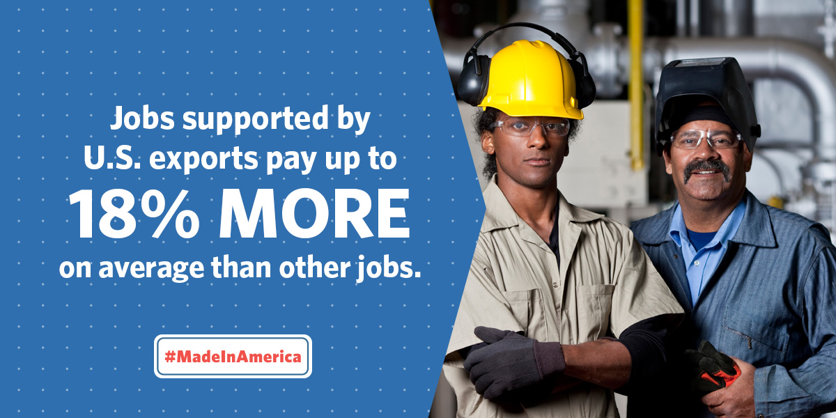 Exporters pay their workers up to 18% more on average than other jobs. http://go.wh.gov/uV1K4F  #MadeInAmerica