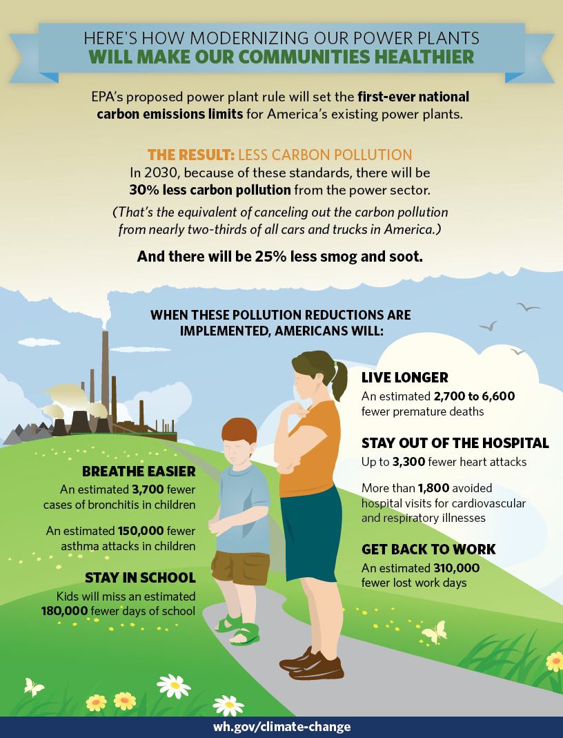 Here's How Modernizing Our Power Plants Will Make Our Communities Healthier