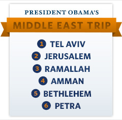 2013 Middle East Trip Locations Listed