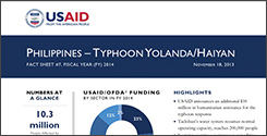 Super Typhoon Yolanda Haiyan Fact Sheet