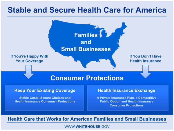 Stable and secure health care for all Americans