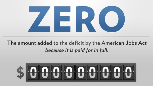 Zero: The amount added to the deficit by the American Jobs Act because it is paid for in full.