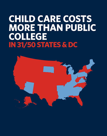 Child care costs more than public college