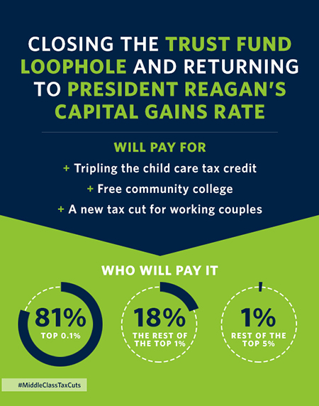 closing loopholes