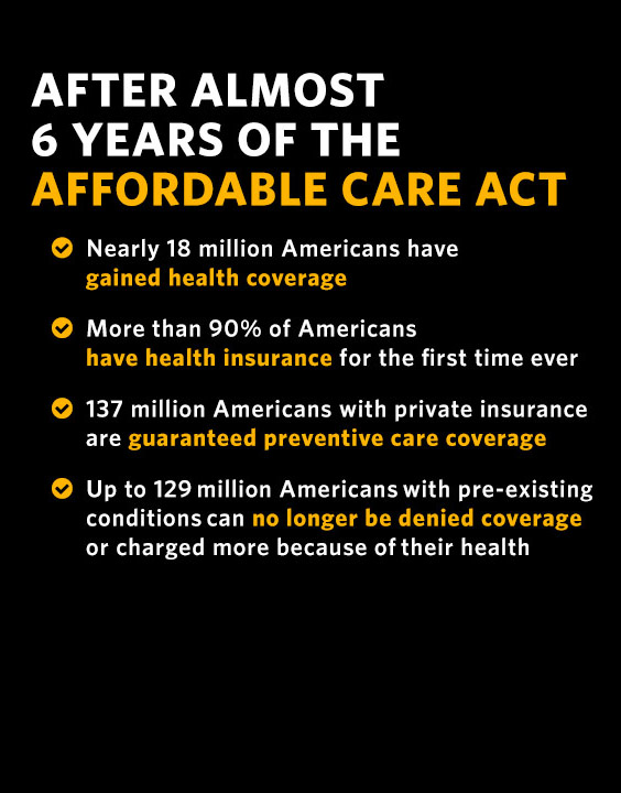 After Almost 6 Years of the Affordable Care Act:
