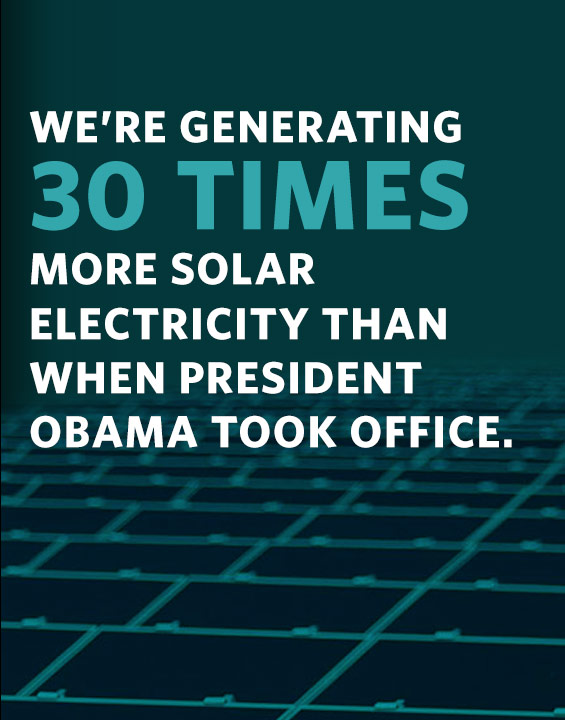 We're generating 30 times more solar electricity than when President Obama took office