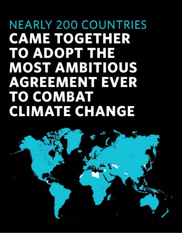 Nearly 200 Countries Came Together to Adopt the Most Ambitious Agreement Ever to Combat Climate Change