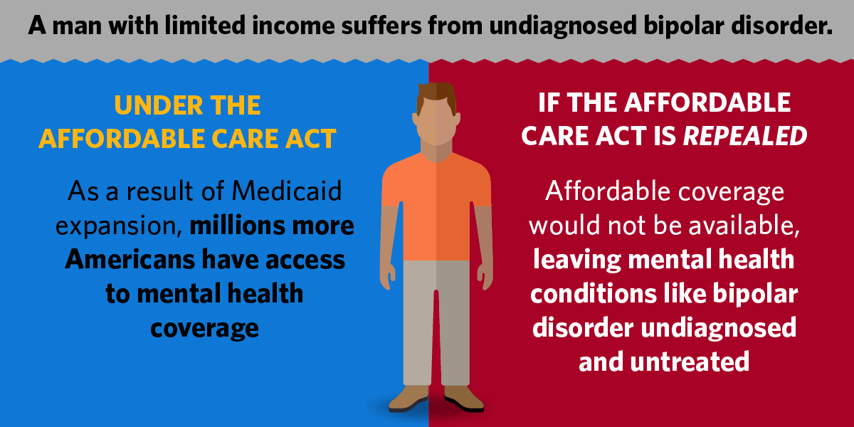 An American Life With Or Without The Affordable Care Act