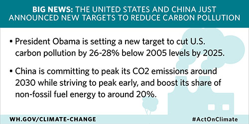Big news: the United State and China just announced new targets to reduce carbon pullution