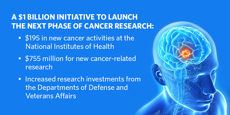 A $1 Billion Initiative to Launch the Next Phase of Cancer Research