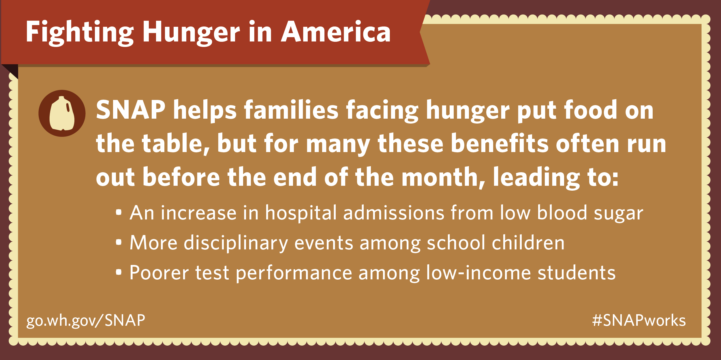 Research links the decreased ability to put food on the table at the end of each month to high-cost consequences.