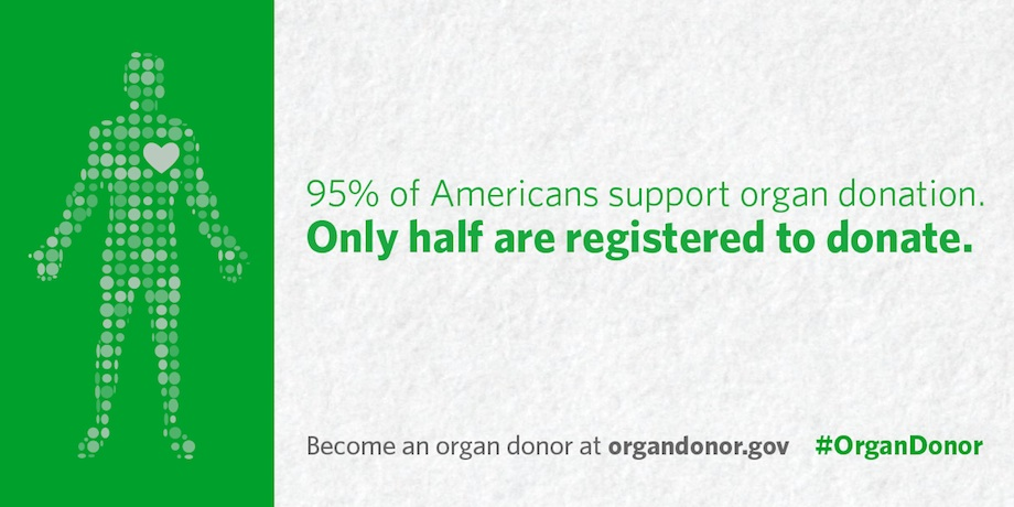 95 percent of Americans support organ donation but only 50 percent are registered