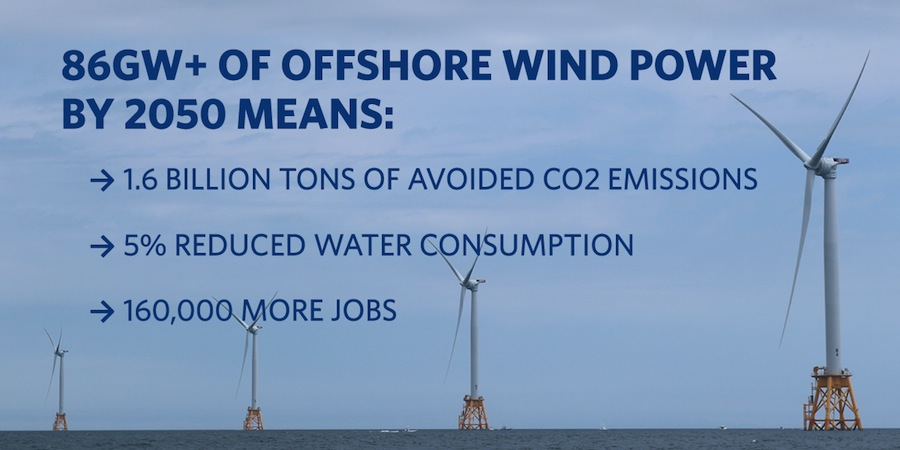 86 GW of Offshore Wind Power means more jobs and less pollution
