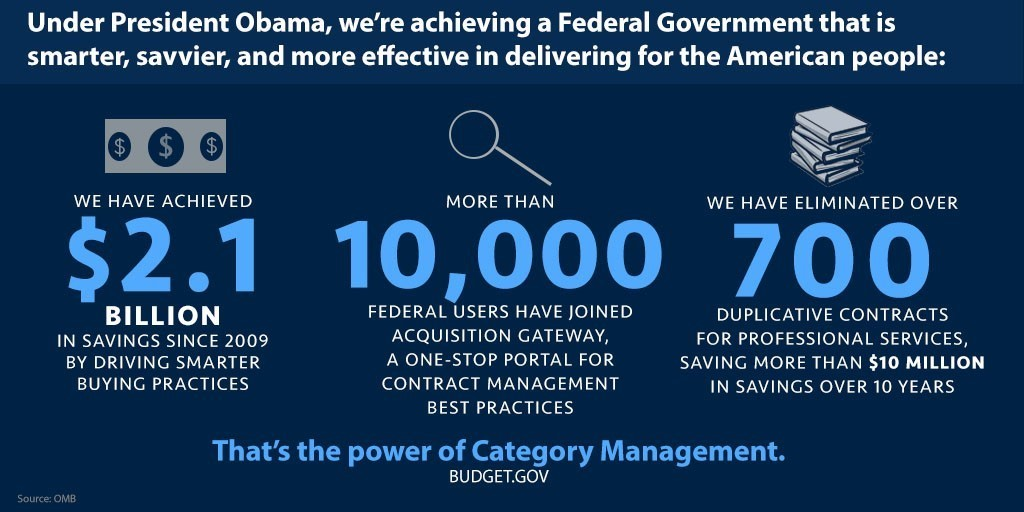 Exit Memo: Office of Management and Budget | whitehouse gov