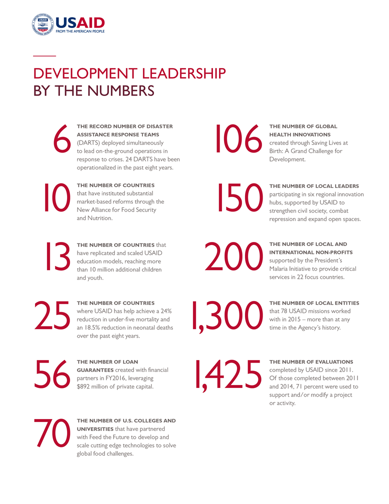 Development Leadership by the Numbers