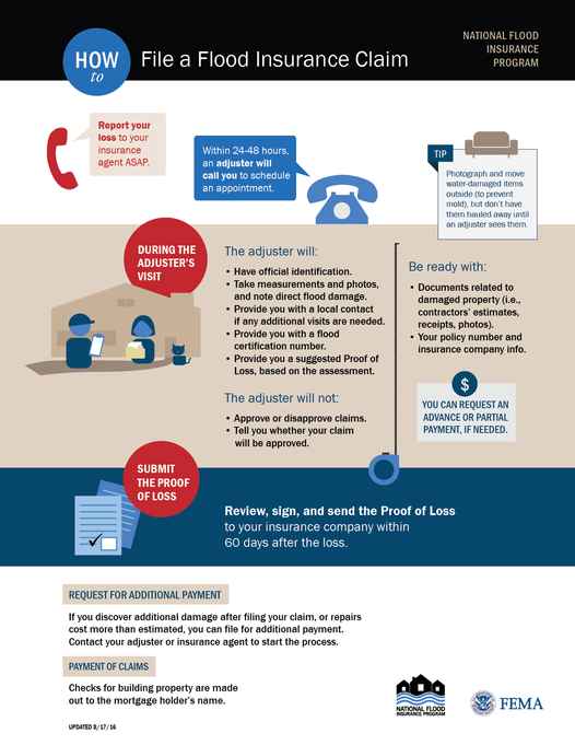 how to file a claim with FEMA