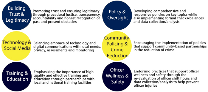 challenges in the 21st century police force Policing in the 21st century  the proposal for force mergers 80  the police service is facing the challenge of a gradual yet significant expansion of its.