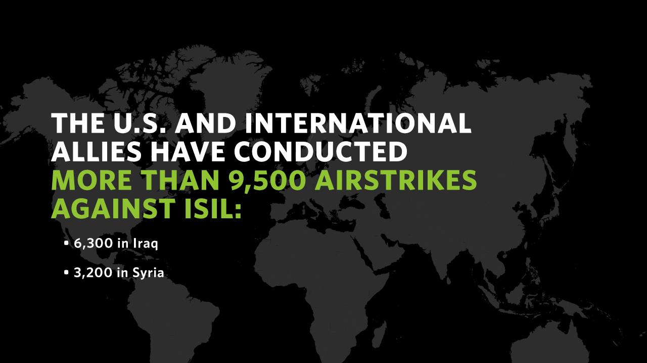 The U.S. and international allies have conducted more than 9,500 airstrikes against ISIL